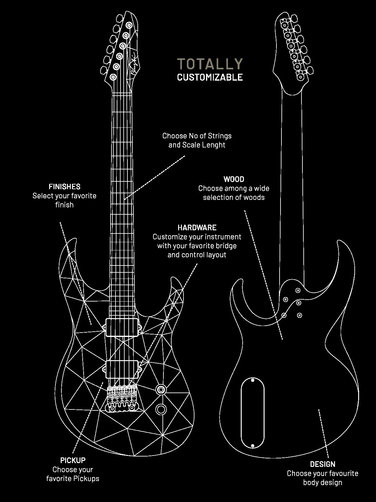 rustiguitars custom guitars abstract project